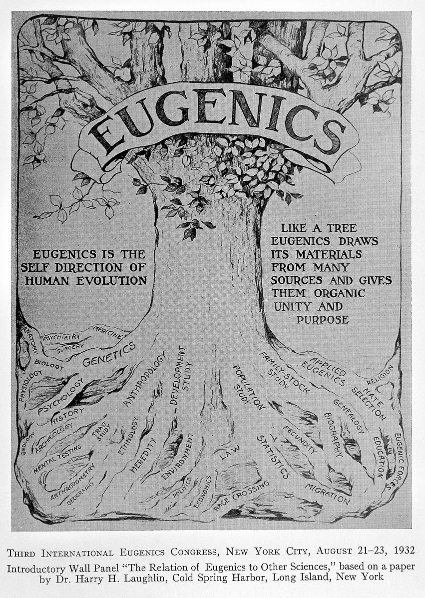 third international eugenics conference
